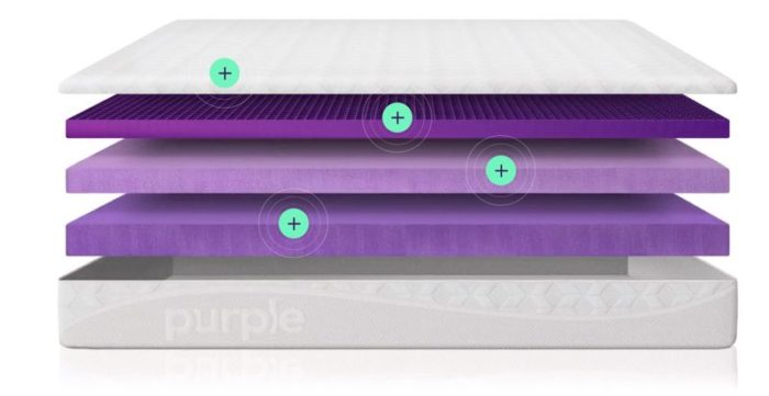 Detailed Purple Mattress Review - Purple Mattress Construction
