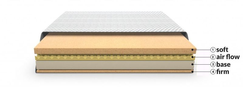 Best Mattresses For Side Sleepers - Layla Mattress