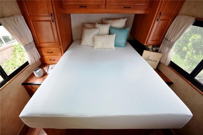Top 5 Best Mattresses For An RV - Zinus RV Mattress featured image